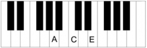 Piano-Am-akkoord