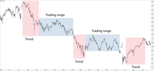Trading-range-1024x471